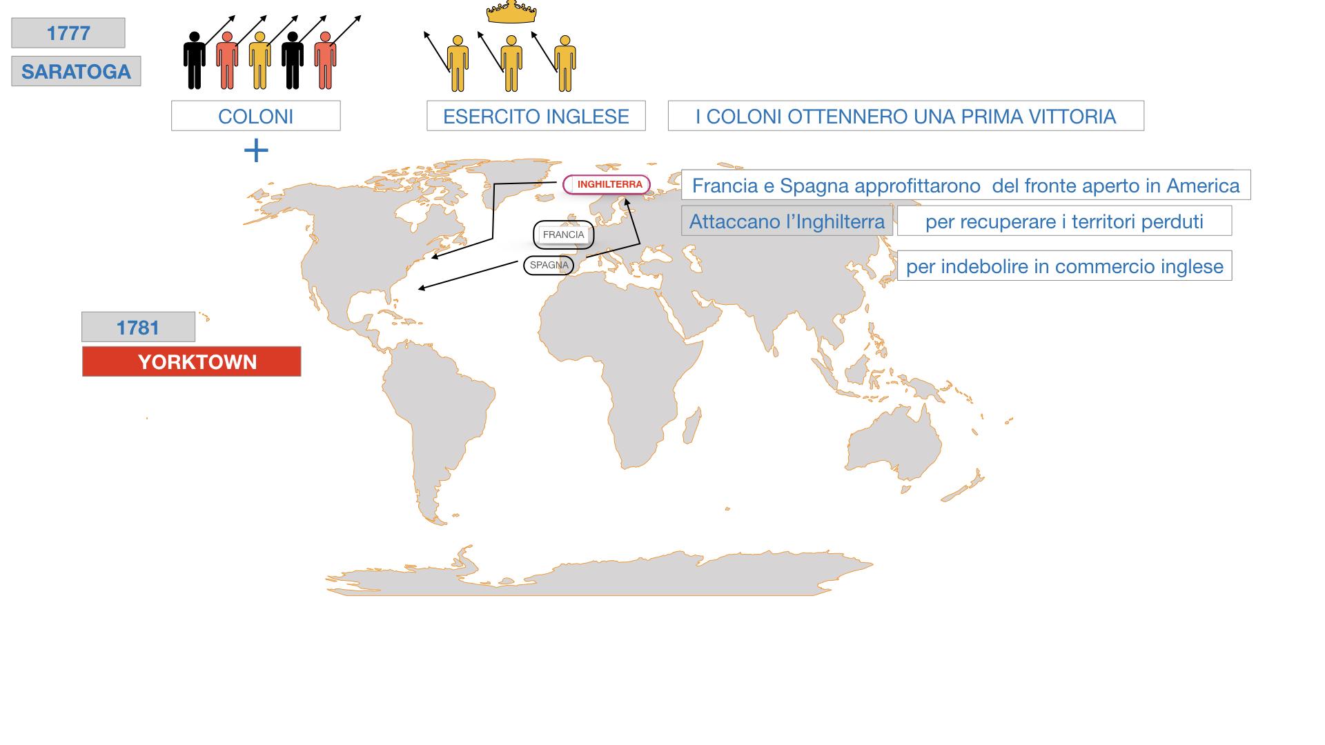GUERRA DI INDIPENDENZA AMERICANA_SIMULAZIONE.129