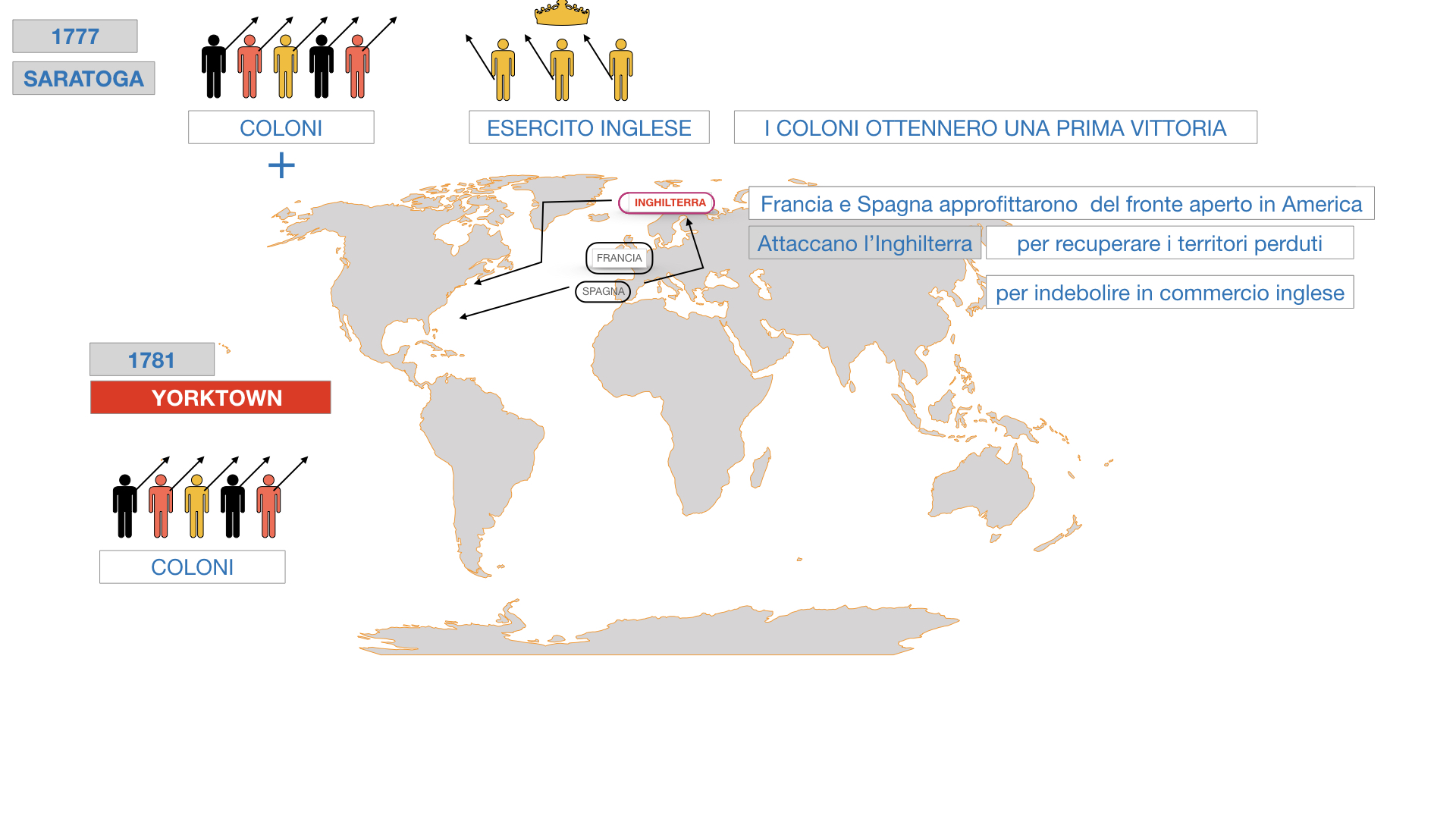 GUERRA DI INDIPENDENZA AMERICANA_SIMULAZIONE.130