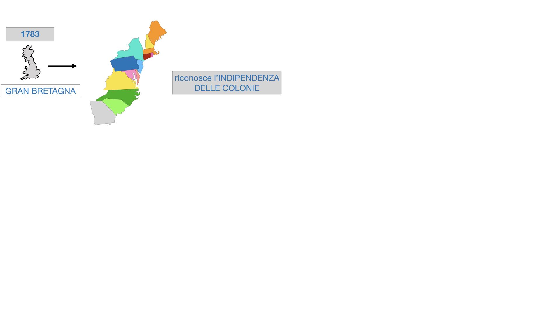 GUERRA DI INDIPENDENZA AMERICANA_SIMULAZIONE.135