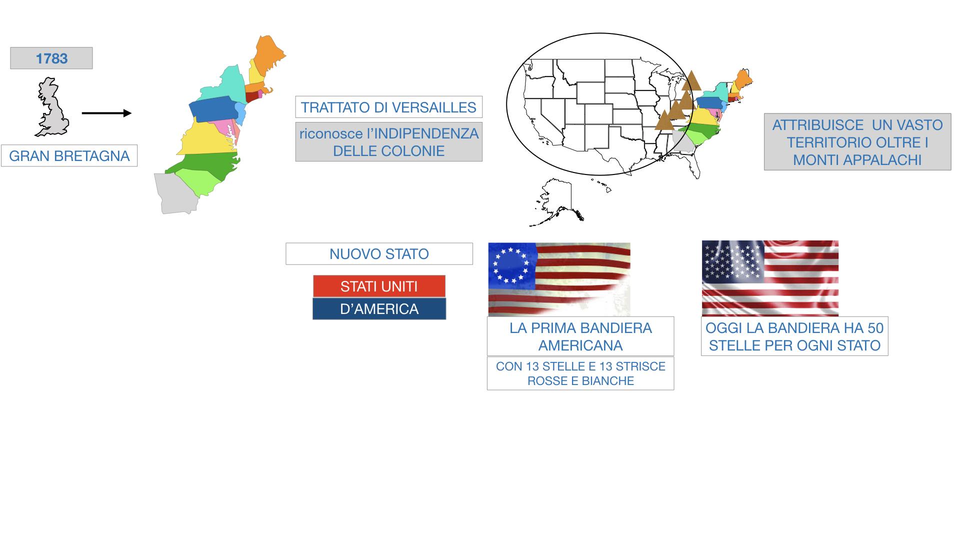 GUERRA DI INDIPENDENZA AMERICANA_SIMULAZIONE.146
