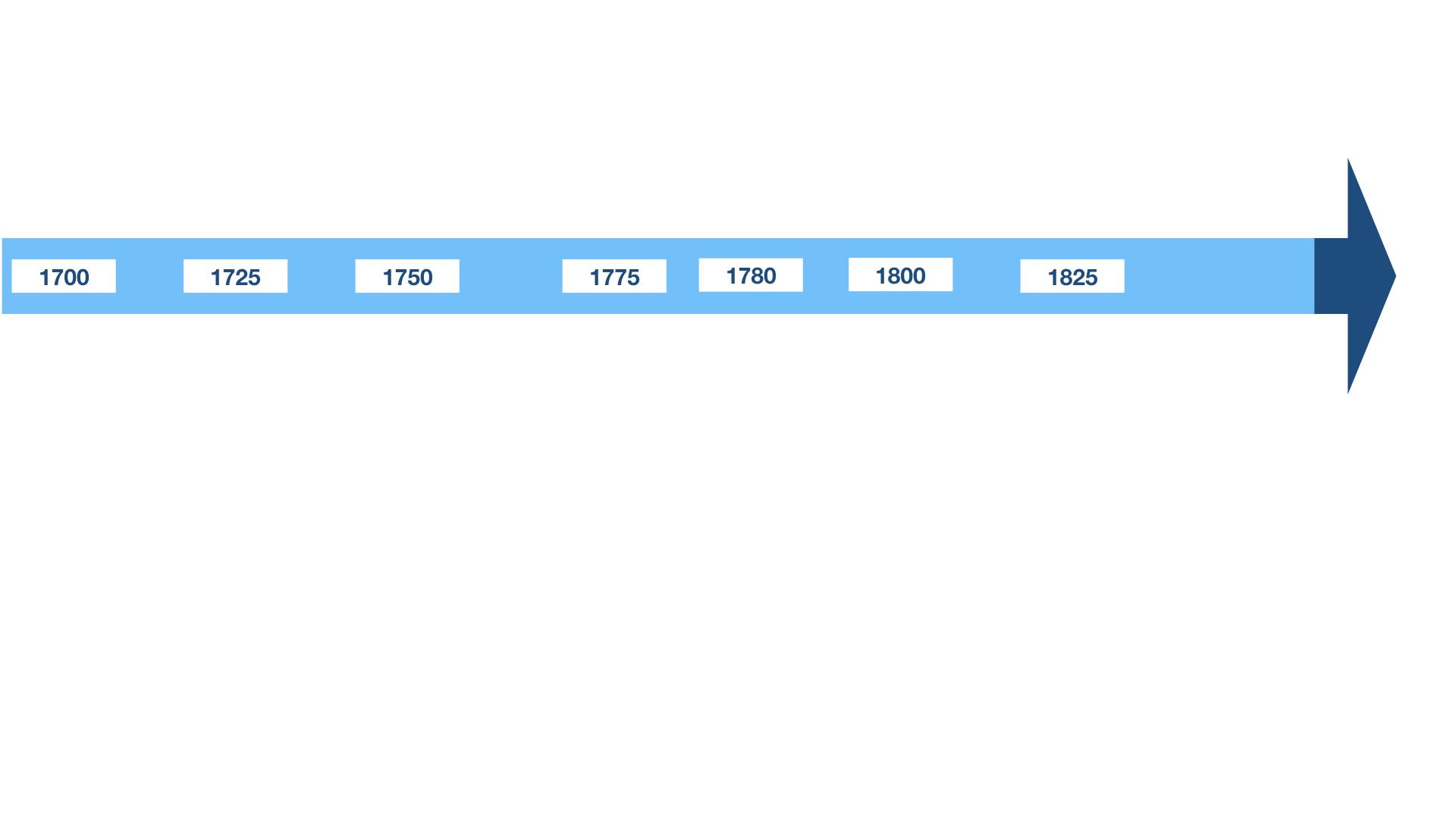 GUERRA DI INDIPENDENZA AMERICANA_SIMULAZIONE.147