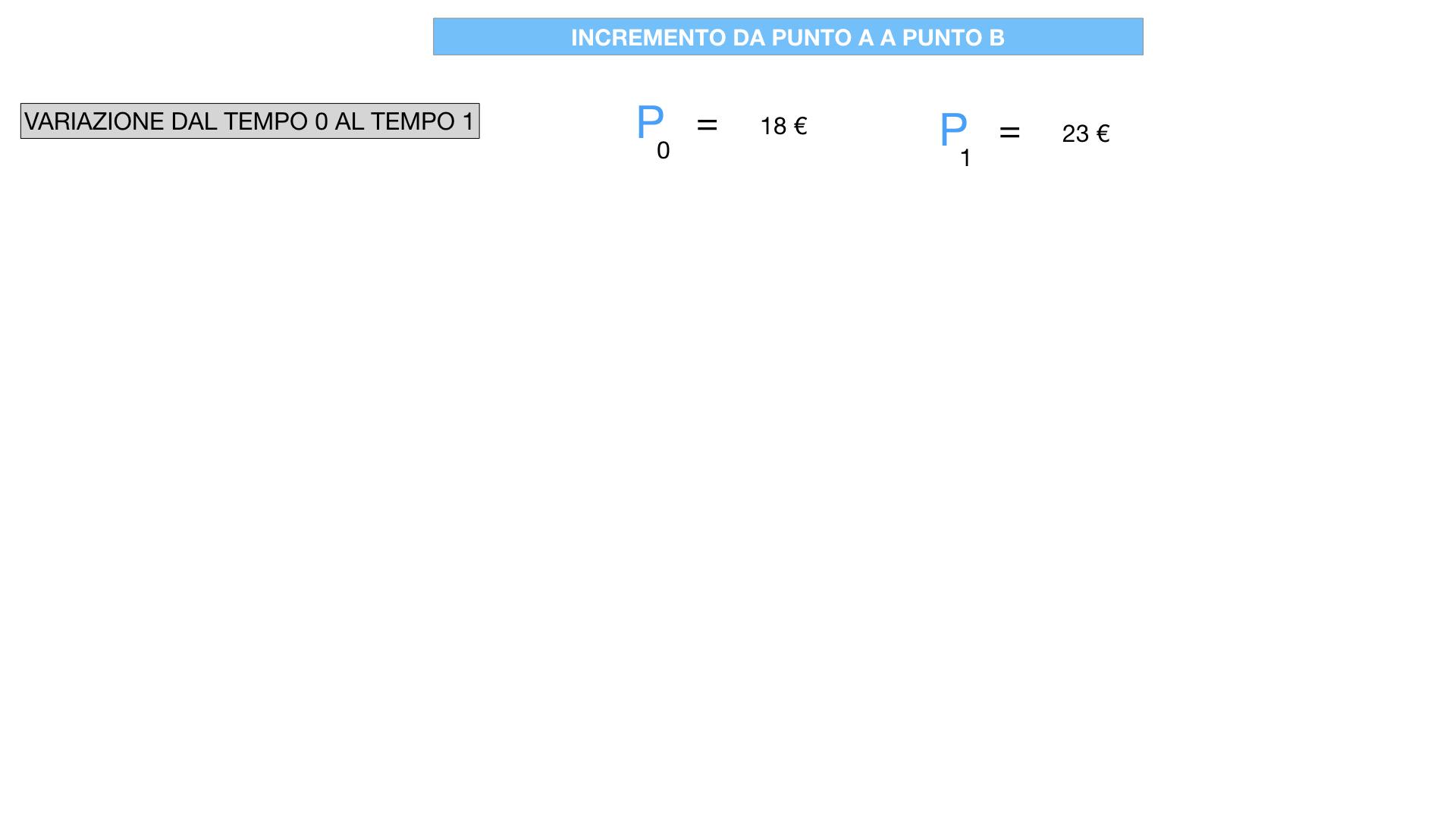 PERCENTUALE ESERCIZI_SIMULAZIONE.078