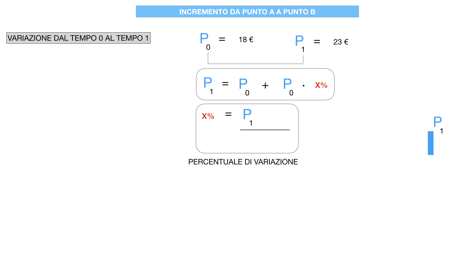 PERCENTUALE ESERCIZI_SIMULAZIONE.084