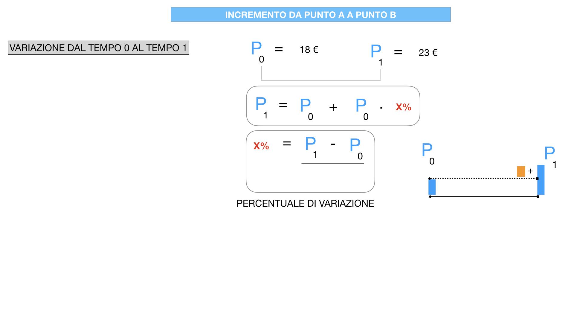 PERCENTUALE ESERCIZI_SIMULAZIONE.086