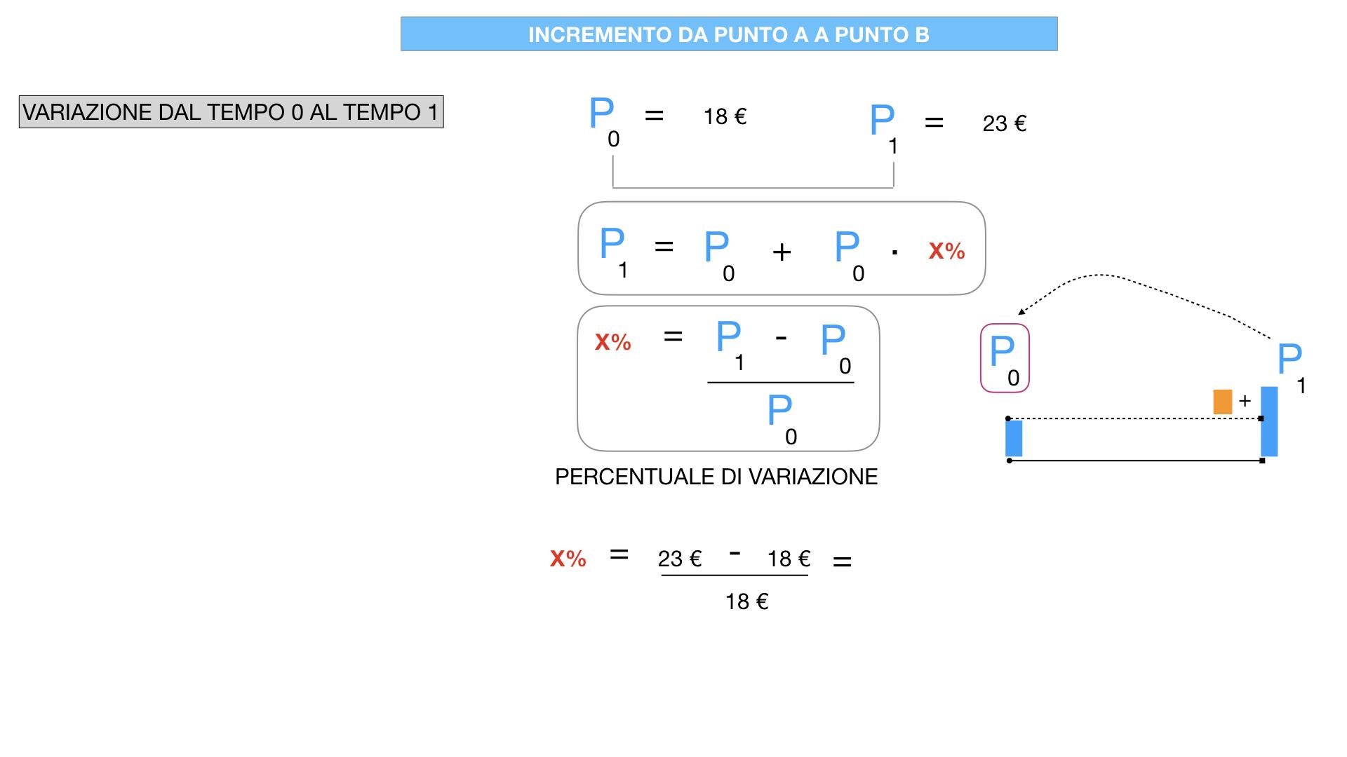 PERCENTUALE ESERCIZI_SIMULAZIONE.091