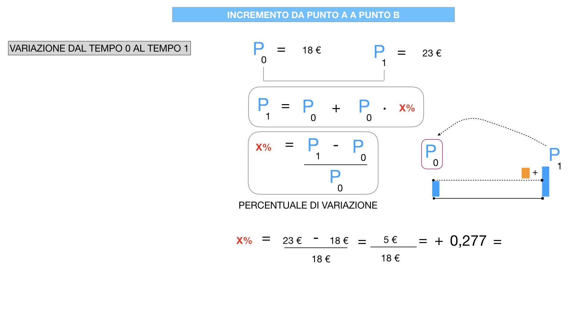 PERCENTUALE ESERCIZI_SIMULAZIONE.093