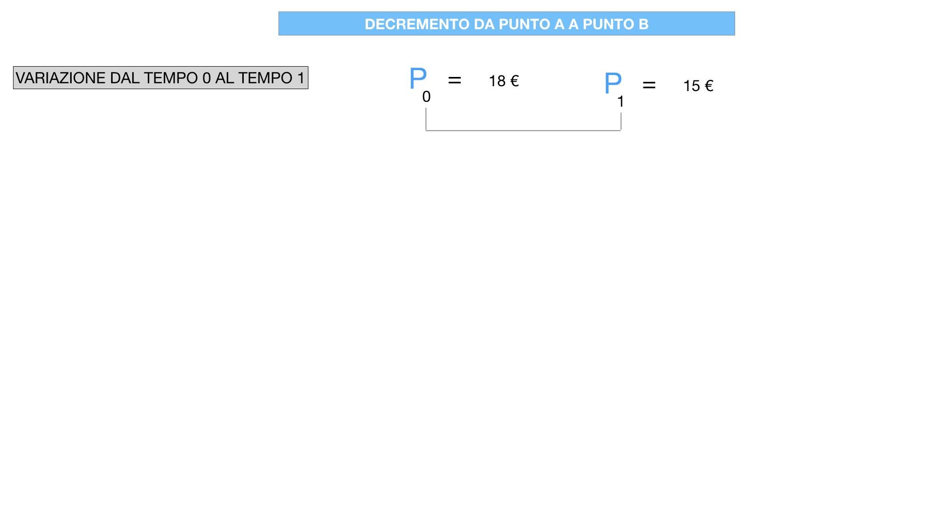 PERCENTUALE ESERCIZI_SIMULAZIONE.157