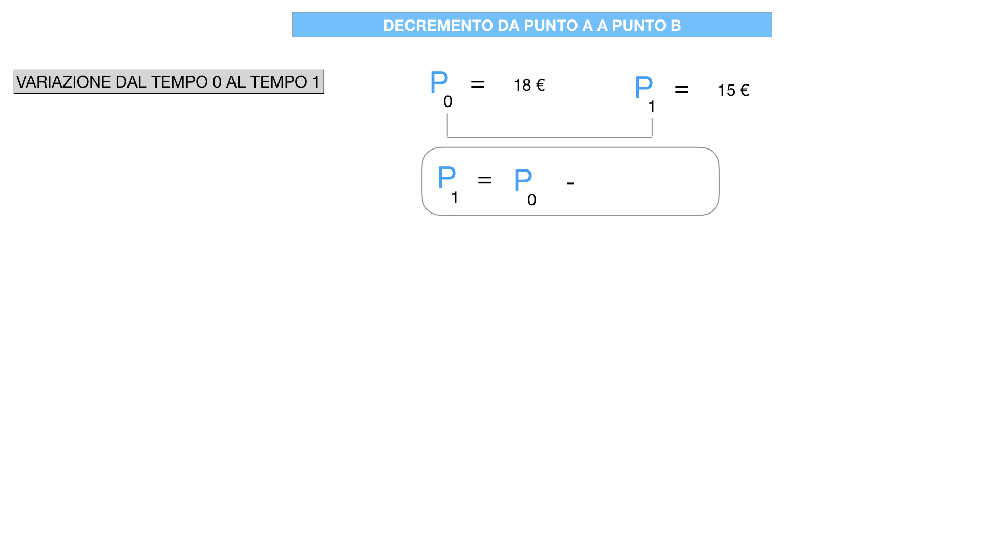 PERCENTUALE ESERCIZI_SIMULAZIONE.160
