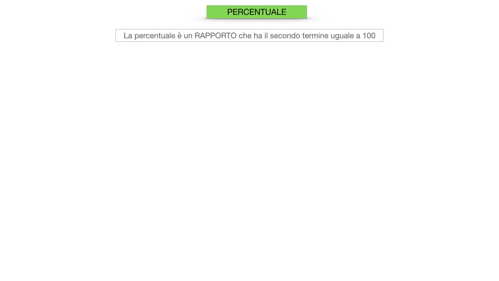 PERCENTUALE_SIMULAZIONE.002