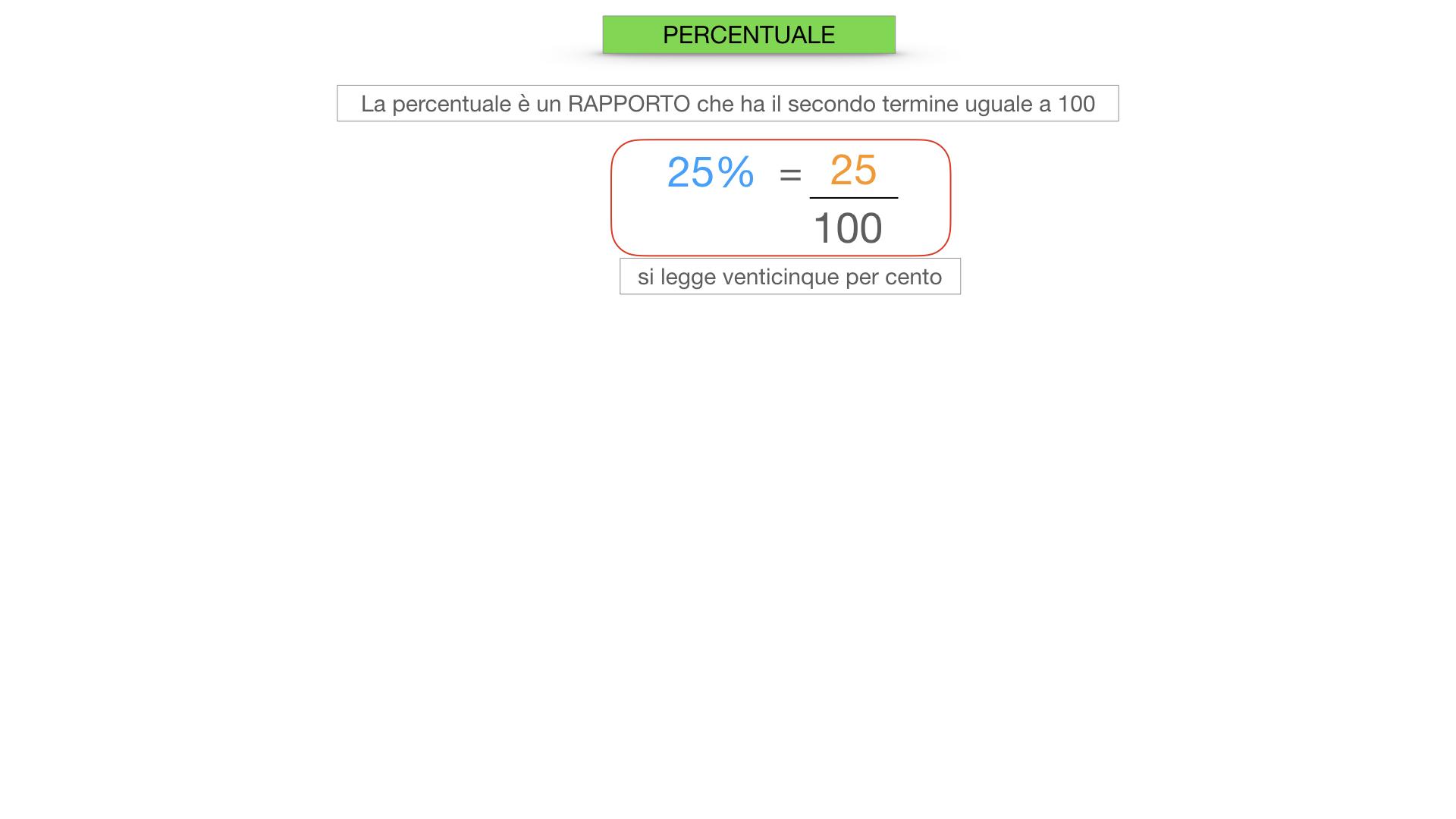 PERCENTUALE_SIMULAZIONE.005