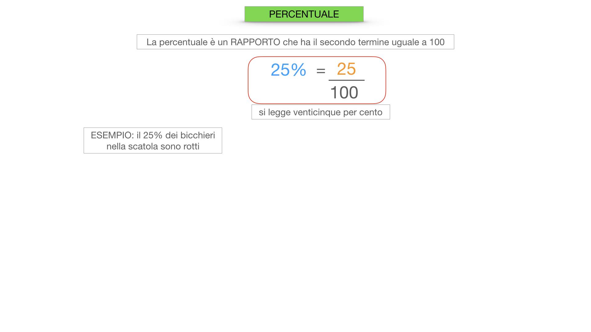 PERCENTUALE_SIMULAZIONE.006