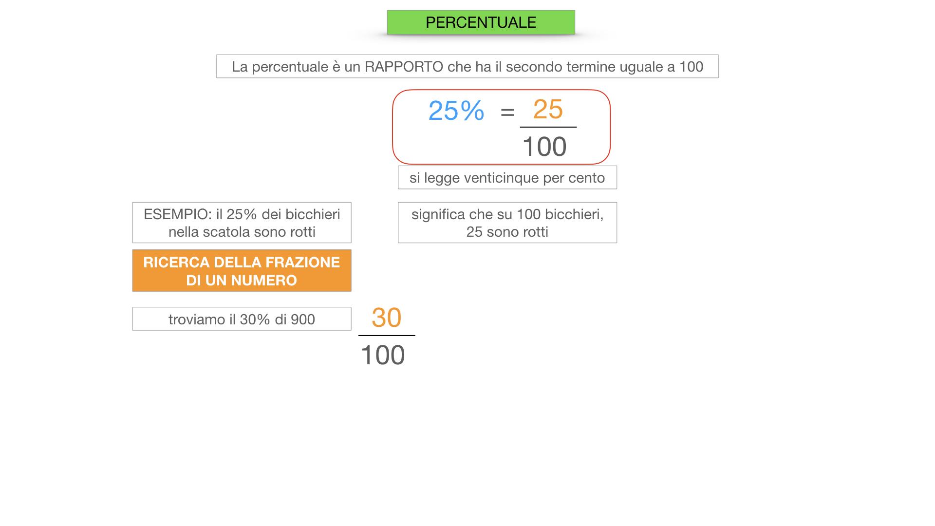 PERCENTUALE_SIMULAZIONE.010