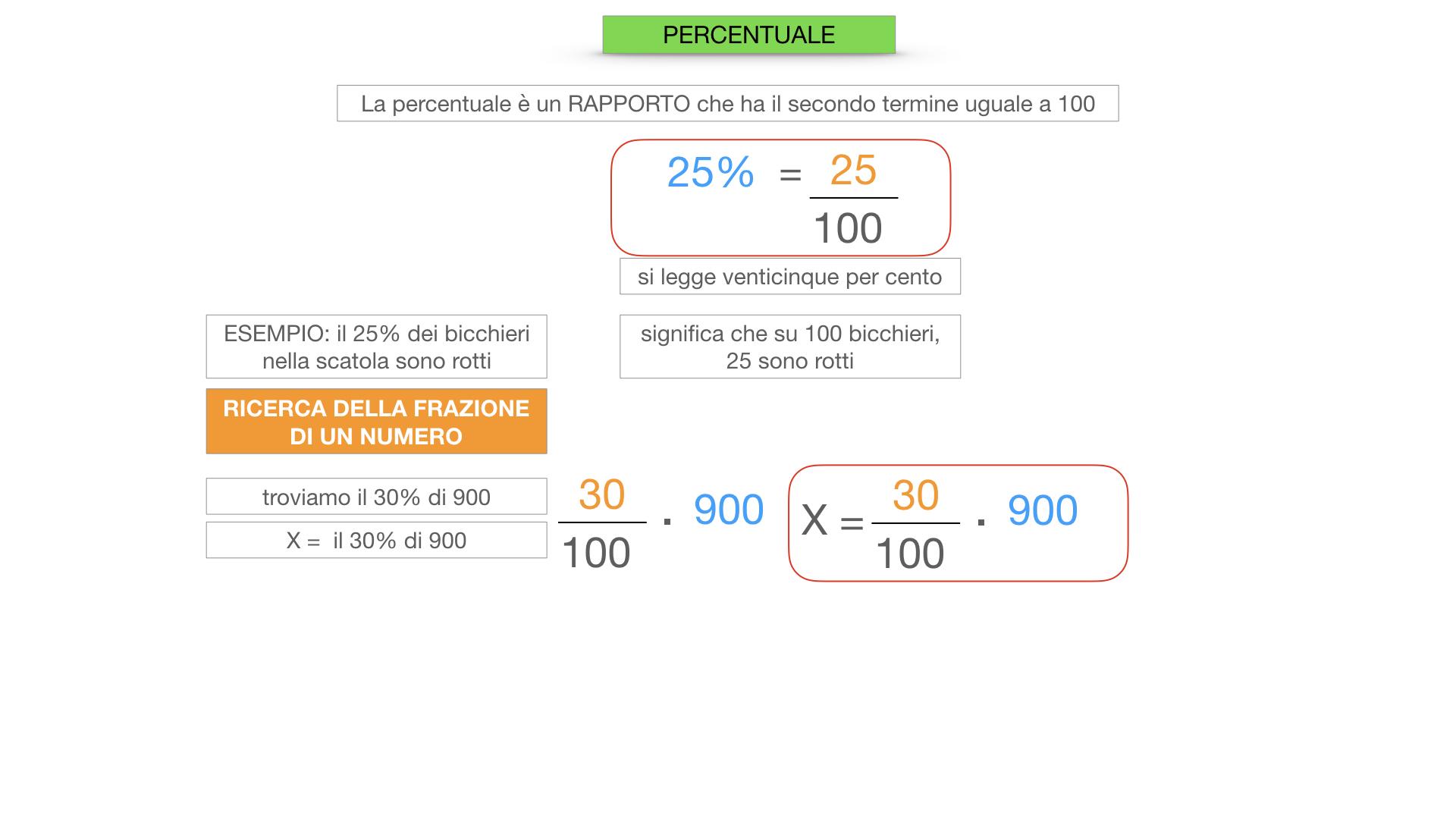 PERCENTUALE_SIMULAZIONE.013
