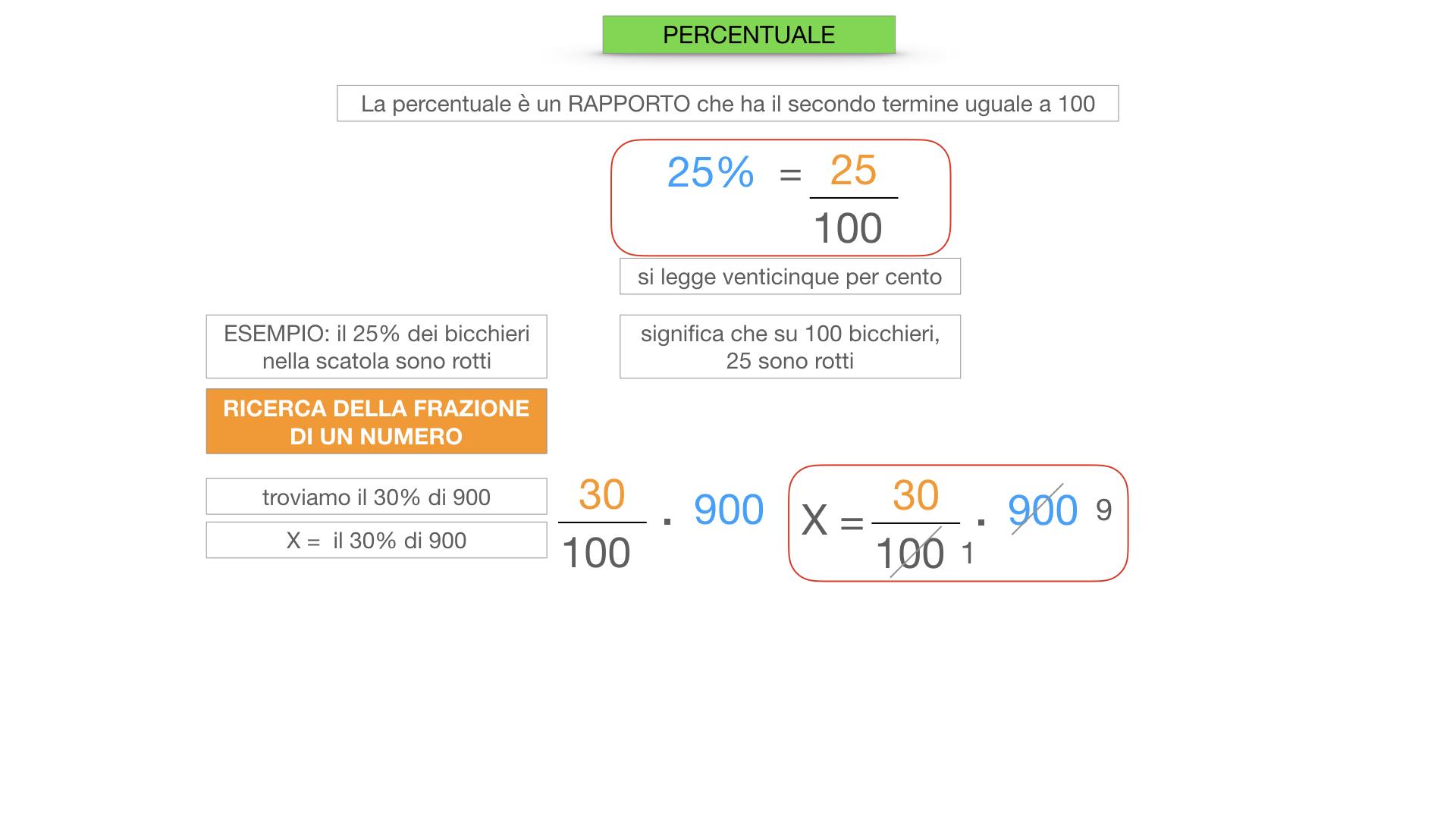 PERCENTUALE_SIMULAZIONE.014