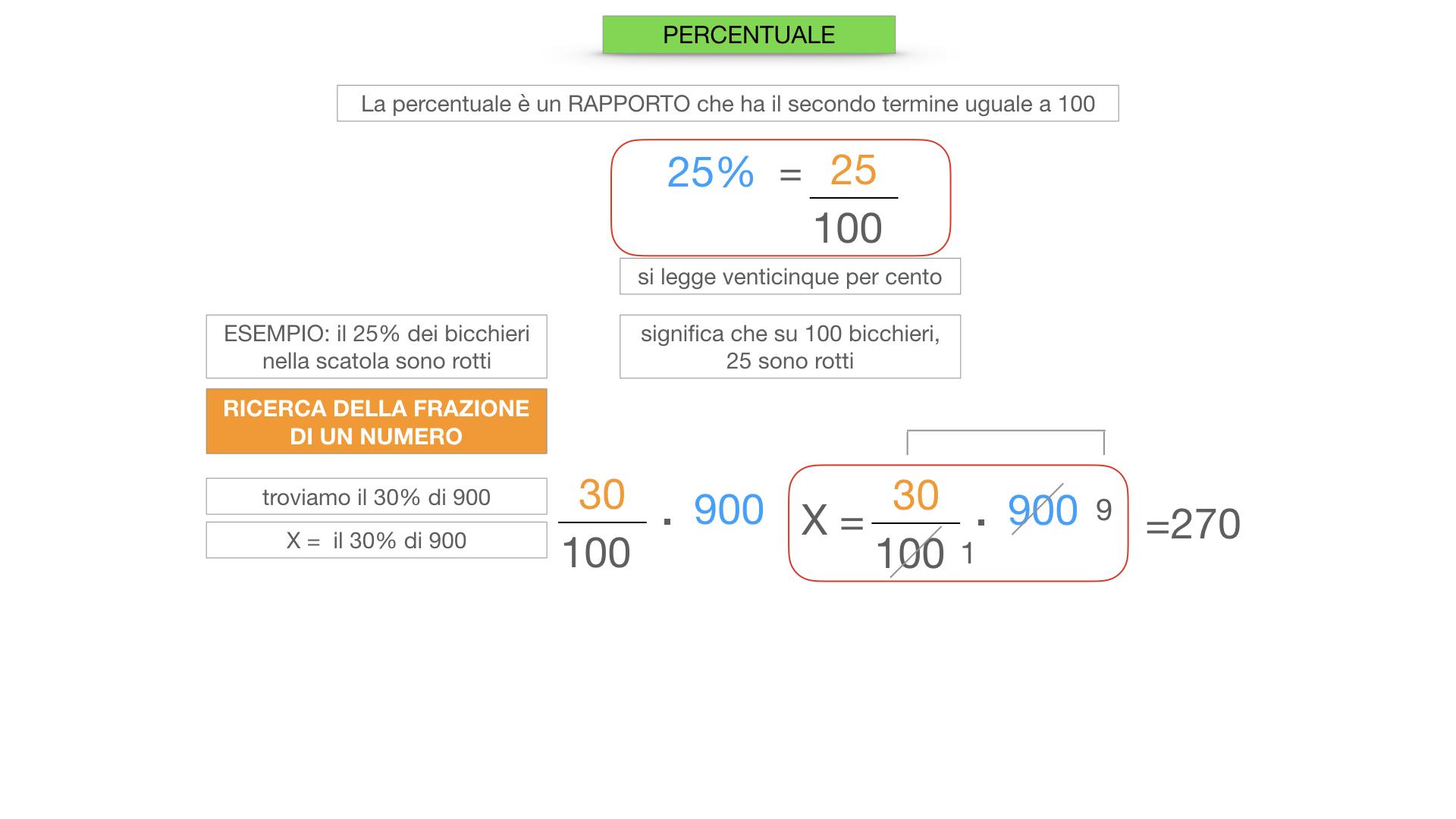PERCENTUALE_SIMULAZIONE.015